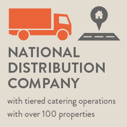 Thread_infographic-images-national-distribution-company